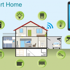 Avoid Fire and Water Disasters with Smart Home Innovations