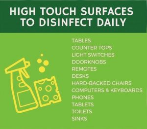 high touch surfaces to that need daily disinfection services from ServiceMaster DAK